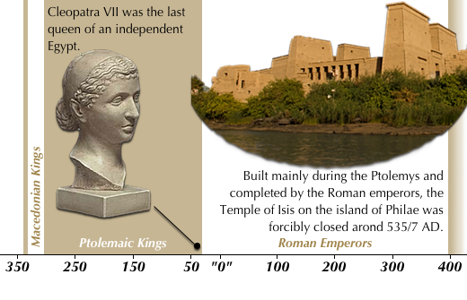 Greek-Roman Period (332 BC - 396 AD)
